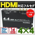 車載 4×4 フルセグチューナー 「TUF005」 地デジチューナー 車載モニター カーテレビ カーTV フルセグテレビ 地デジテレビ ワンセグ HDMI[DreamMaker]