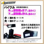 和コーポレーション 油圧式薪割機 バイワル 薪割機用補助刃(4〜5t用) BH-5 [A071904]
