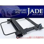 レカロ用シートレール DY#W デミオ JADE AM19タイプ