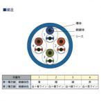 関西通信電線 LANケーブル Cat5e 100m巻 パステルブルー UTP-C5E(0.5×4P)×100m
