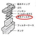 (在庫あり・即納品) (メール便発送も可能)  SHARP純正パーツ 冷蔵庫用 浄水フィルター 2013370037 シャープ