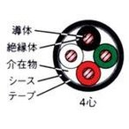 ☆新品☆600V CV 3.5SQx4C ケーブル(電線)30m巻☆領収書可能