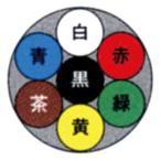 1mより切断OK ☆ 富士電線 VCTF 0.75SQx7C(芯) 丸形(丸型) ビニールキャブタイヤコード ☆ 領収書可能