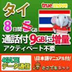 AIS 1-2 Call 4G・3G TRAVELLER Simカード【タイ2.5GB/7日間データ通信&100B分の通話付き!】タイで快適な通話とデータ通信