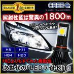 CREE製 LED ヘッドライト キット 冷却ファン 電圧制御 H4 H8 HB3 HB4 12V 1800lm フォグランプ使用可能 カスタム パーツ
