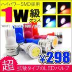 T10 T16 LED ナンバー ポジション 灯 カーテシ ライセンス