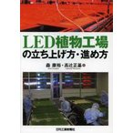 Yahoo!ぐるぐる王国DS ヤフー店LED植物工場の立ち上げ方・進め方