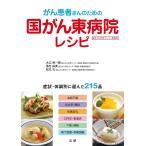 嘔吐下痢 食事 レシピの画像
