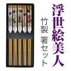 海外旅行 留学 ホームステイ ホストファミリー 日本土産