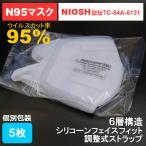 N95規格 NIOSH認証品 ウイルス対策に