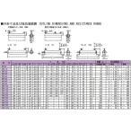 TDO抵抗器 電力形ホーロー被覆巻線抵抗器(可変スライド端子付) 50W RWH50A1G 2KΩJ (OS)