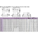 TDO抵抗器 電力形ホーロー被覆巻線抵抗器 60W RWH60G 5KΩJ (OS)