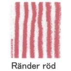 カティナット KATTINATT スポンジワイプ・キッチンワイプ(ディッシュクロス) ストライプ(赤)rander