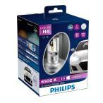ヘッドライト LED バルブ 12901HPX2JP H4 6500K 2800/2200lm 12V 23W