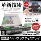 ヘッドアップディスプレイ ヘッドアップディスプレー ジェスチャー コントロール HUD 車載 WiFi OBDII TPMS対応 iPhone スマートフォン Android アンドロイド