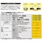 エレコム レンズクリーナー ブルーレイ DVD CD マルチ対応 再生エラー解消 湿式 PlayStation3対応 日本製 CK-MUL2