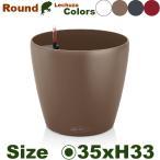 ショッピングプランター Round ラウンド 35 (直径35cm×H33cm)(底面潅水 ポリプロピレン本体 )(プランター/ポット)(観葉鉢/園芸/寄せ植え)