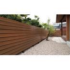 【フェンス】 E木目調樹脂フェンス セットプラン1【ブロック上施工用】 固定部品施工 【幅6m高さ1m】