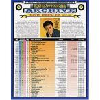 Yahoo!CD・DVD グッドバイブレーションズ【メール便送料無料】エルヴィス・プレスリー 1(1955-1960)(アーティスト・カード)