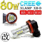フォグランプLED 80W級 CREE社製 XBD光源搭載 16LED アルミヒートシンク ドームレンズ
