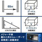 距離測定器 LOFTER 距離計測器 距離/面積/体積/ピタゴラス 連続測定 自動計算 最大測定距離40m 精度±1.5mm 防水防塵 コン