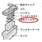 純正部品:シャープ 冷蔵庫用 浄水フィルター(201 337 0037)