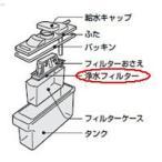 純正部品:シャープ 冷蔵庫用 浄水フィルター(201 337 0070)