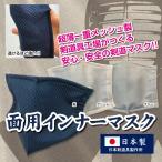 剣道 面マスクの決定版 面用インナーマスク テトニット素材 日本剣道具製作所製(紺・クリーム・グレー)