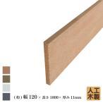 アイウッド人工木材 ボーダーフェンス用板材180幅12cm ウッドデッキ幕板 ナチュラル  ボーダーフェンス ラティス 目隠しフェンス