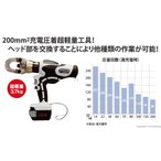 送料無料 新品 泉精器製作所 IZUMI イズミ 電動油圧式多機能工具(E Roboシリーズ) 14.4V REC-Li200M 標準セット