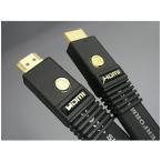 エイム電子 R05 「HDMIフラットケーブル」