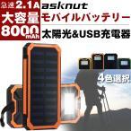 ソーラー充電器 画像