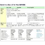 Band in a Box Macintosh版(Ver.12)/ 対応OS:Mac OS X
