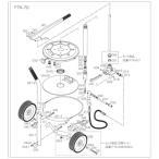 トラスコ FTK70用 ナット (1個) 品番:FTK-039-3