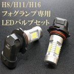 ショッピングLED N-WGN フォグランプ用LEDバルブセット JH1.2 H25/1〜 H16 車検対応 フォグライト用LED フォグ用LED