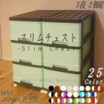 収納ケース 衣装ケース 収納ボックス 引き出し スリム チェスト プラスチック 深型 3段 2個組 おしゃれ チョコミント キャスター付き 日本製