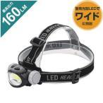LEDヘッドライト H-C3A33 (面発光型LED/160LM)
