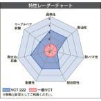 ソフトVCT 倉茂電工 VCT222 4CX14SQ シ-ス黒 20m