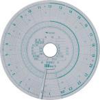 小型タコグラフ用チャート紙(黄箱) 矢崎総業 762929-380