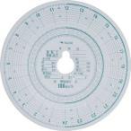 小型タコグラフ用チャート紙(黄箱) 矢崎総業 762929-360