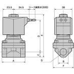 パイロットキック式2ポート電磁弁 通電時開形 マルチレックスバルブ APK11シリーズ CKD APK11-8A-02C-AC100V