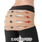 ヘルスパワー バランサー バンド/股関節保持バンド グラつく股関節がピタッと安定!腰痛/骨盤/ベルト/サポーター/コルセット/ナカイ健康姿勢研究所製