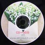 CD ���ӥ�/���ӥ�����Ź Memory