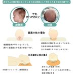 ベビー枕 赤ちゃん 新生児 まくら 45×25×3cm 絶壁 寝返り防止 寝ハゲ対策 快眠 丸洗い 出産祝い 男女兼用 0月?1歳の新生児対