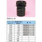 古河電工 CL50 クランプ(コネクタ) エフレックスFP-50用 [代引き不可]