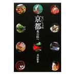 #10: 京の和菓子の画像