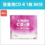 CD−RWの画像