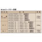 naxマルチ(10:1) #10ハードナー(速乾型)_3.6kg 日本ペイント 塗料