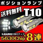従来のチップより大きい5630チップとCREE社製チップの強力タッグ