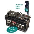 MOLL(モル) kamina バッテリー 44Ah 型番:54459  送料サイズ100
